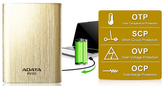 ADATA presenta Power Bank con USB 3
